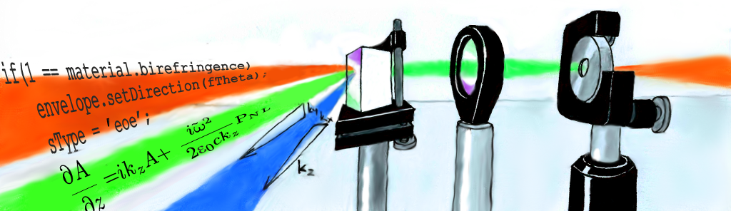 A laser beam travels through optical elements, it is dispersed by a prism into three colors.